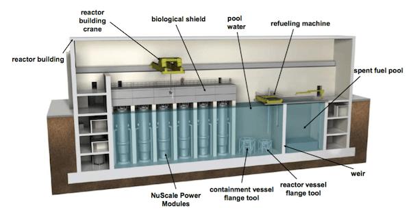 Small-Modular-Reactors-Plant