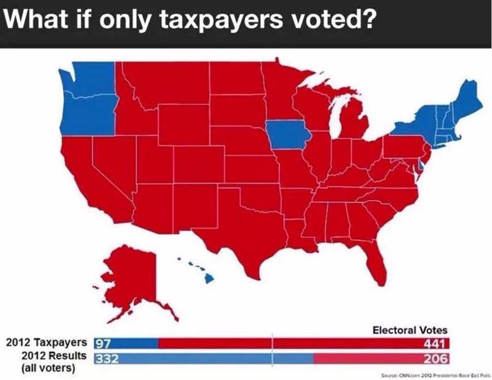 La carte partisane des USA si seulement les contribuables américains avaient le droit de voter