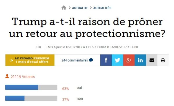 Trump protectionniste