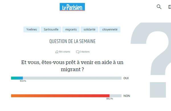 Les Français en ont soupé des clandestins