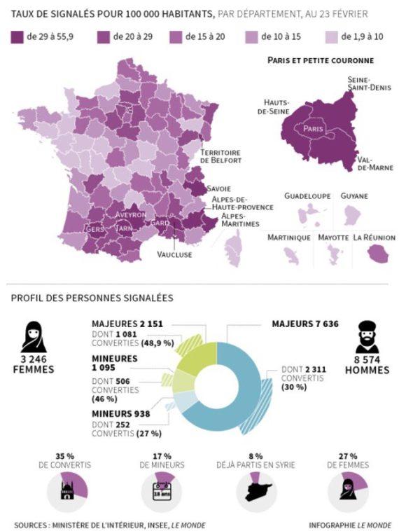La carte officielle des djihadistes sur le sol français