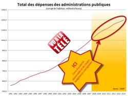 austérité-2014