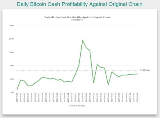 Bitcoin : pour une poignée de fourches