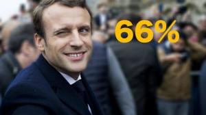 Réflexions sur l'élection d'Emmanuel Macron