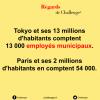 Employés municipaux : Paris VS Tokyo