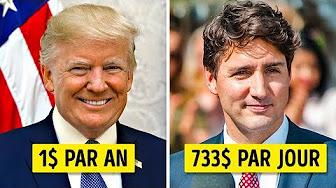 Combien gagnent les principaux dirigeants du monde ?