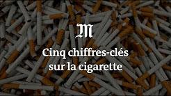 La cigarette coûterait à notre pays 134 milliards par an (144 milliards de dépenses de santé – 10 milliards de taxes sur le tabac)