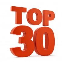 TOP 30 des privilèges masculins (VIDÉO)