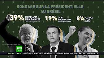 Brésil : Lula déclaré inéligible pour la présidentielle, restent en lice et un patriote décomplexé et une pentecôtiste