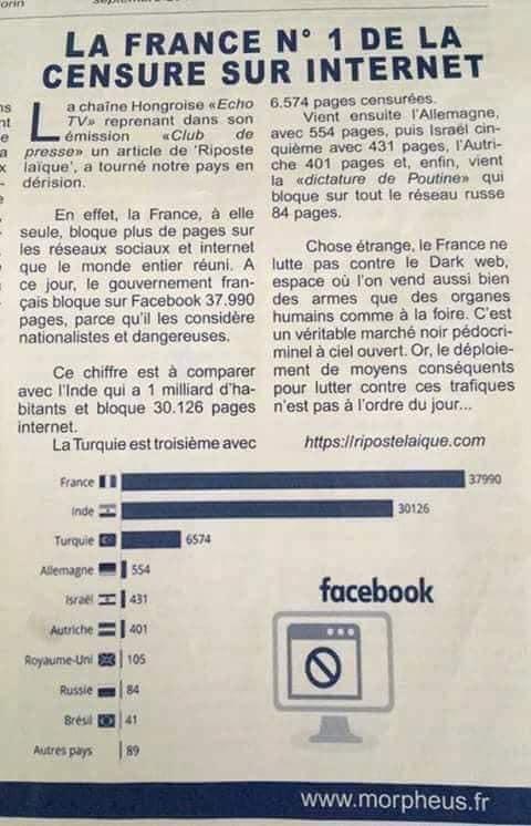 La France, n°1… de la censure politique dans le monde