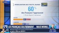 Huit semaines après, 60% des Français soutiennent toujours les Gilets Jaunes