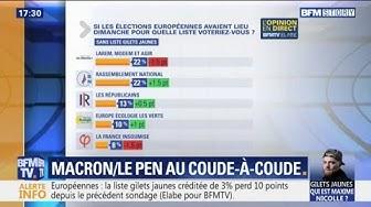 Européennes : LREM et le RN au coude-à-coude à 22% d'intentions de vote