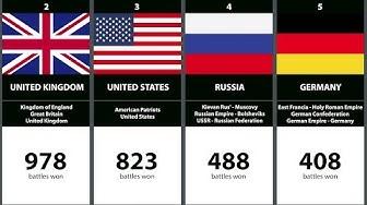 Le Top 100 des pays qui ont remporté le plus de batailles dans l'histoire… Et la France arrive en tête !