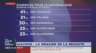 41% des Français se sentent nationalistes, taux le plus élevé d'Europe / 79% réclament la préférence nationale