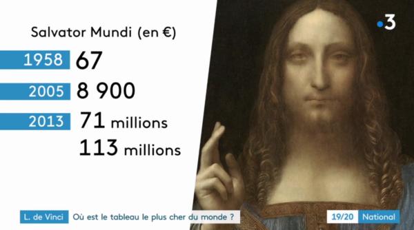 Où est passé le tableau le plus cher du monde ?