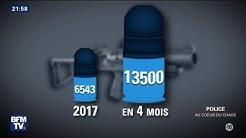 Les forces de l'ordre ont tiré 13 500 fois avec des LBD en quatre mois