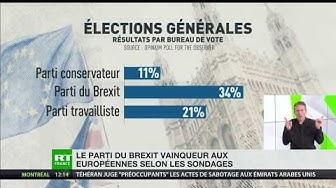 Européennes : le Parti du Brexit dépassera-t-il le score cumulé des conservateurs et travaillistes ?