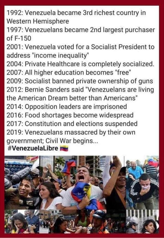 Le Venezuela, histoire d'un déclin