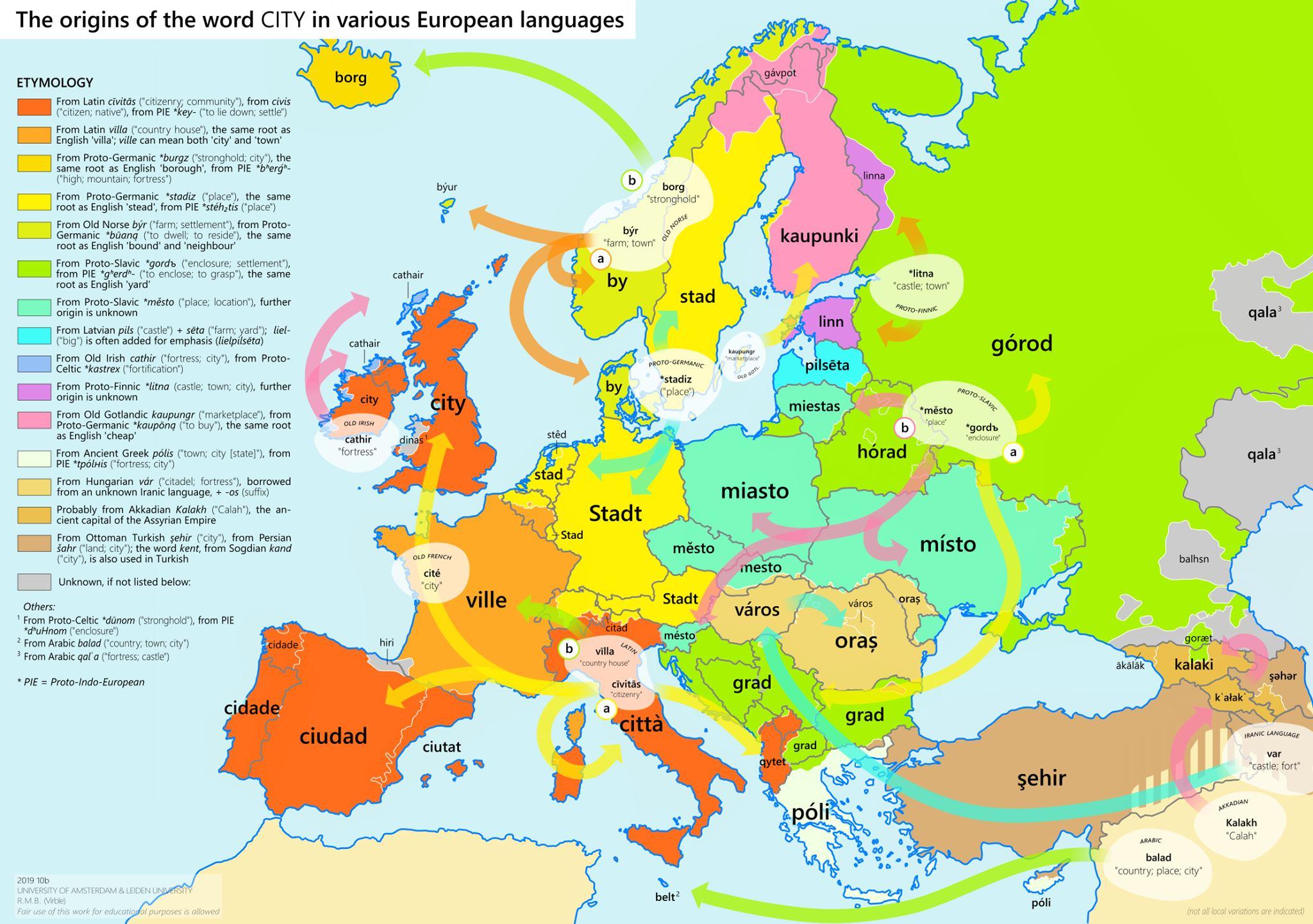 """L'origine du mot """"ville"""" dans plusieurs langues européennes"""