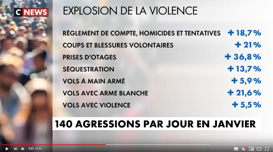 Explosion de la violence en janvier 2020
