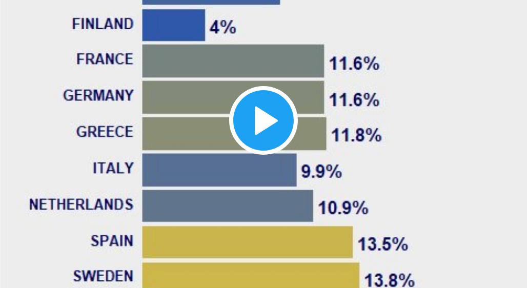 Europe : le Grand Remplacement s'accélère partout, notamment en Belgique, en Suède et en Allemagne (DONNÉES)