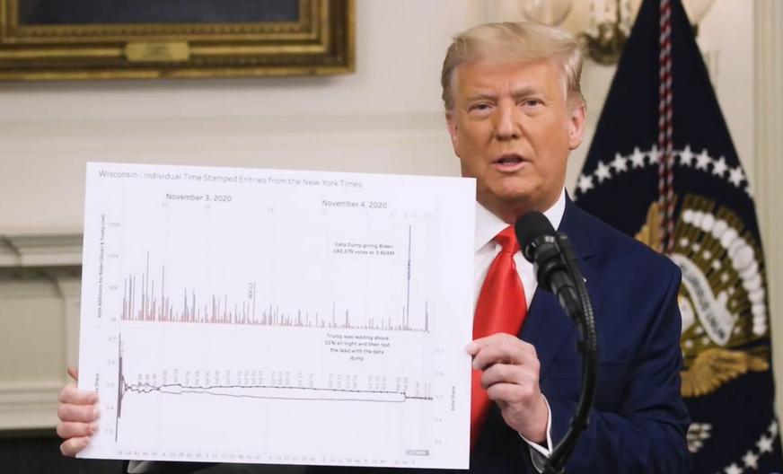 Donald Trump détaille les fraudes démocrates, CNN refuse de diffuser son allocution (VIDÉO)
